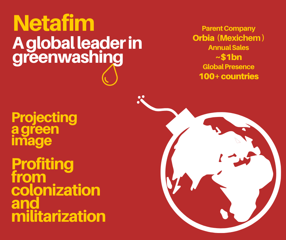 Netafim From Facilitator Of Occupation To Global Leader In Sustainable Agriculture Whoprofits